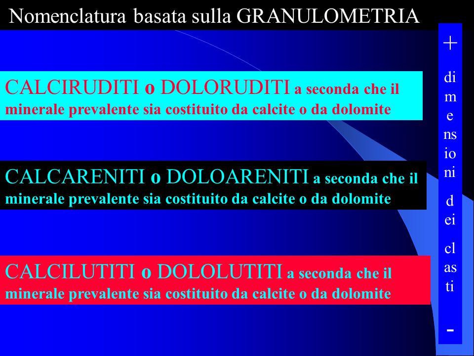 CRITERIO MINERALOGICO P A R A M E T R I D I S T I N T I V I CALCITE O DOLOMITE Calcare Dolomia