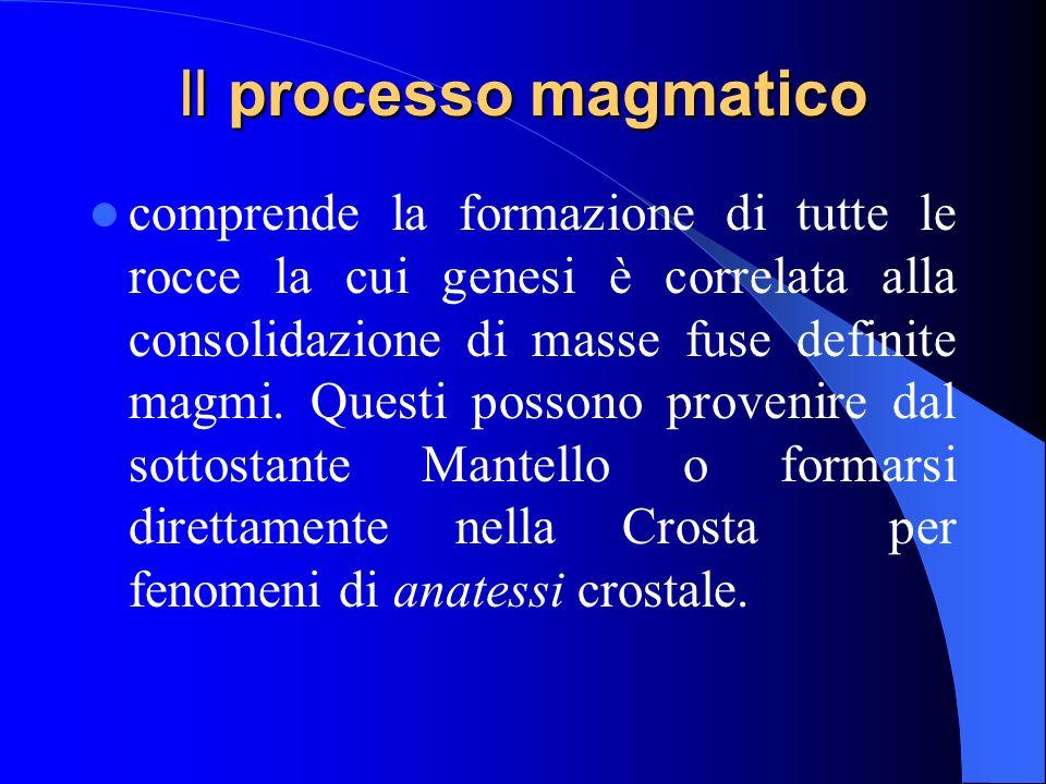 . magmatico o igneo, sedimentario, metamorfico Nonostante il fatto che i parametri T,P e X possano variare con una certa continuità, i processi petrog