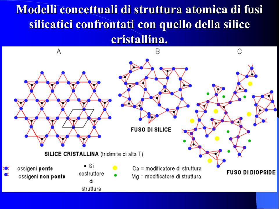 COSA SUCCEDE QUANDO I SILICATI FONDONO? lordine che esiste nello stato cristallino non cambia in modo decisivo durante il cambiamento di stato. Le mod