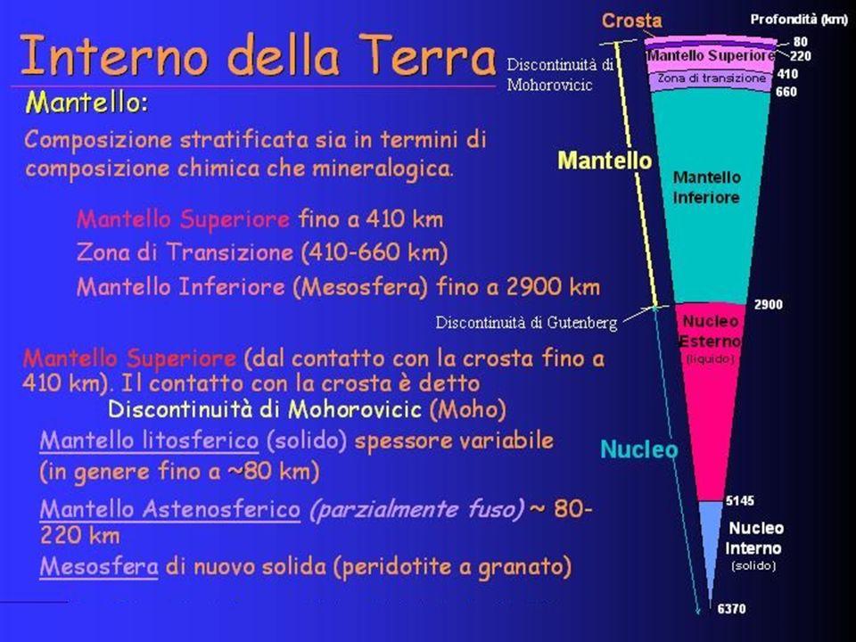 CRITERIO TESSITURALE P A R A M E T R I D I S T I N T I V I GRANULOMETRIA (diminuisce verso il basso) QUANTITÀ di MATRICE (aumenta verso il basso) ARROTONDAMENTO degli ELEMENTI (aumenta verso il basso) Ruduti (psefiti) Areniti (psammiti) Lutiti (peliti) Areniti (ortoconglomerati) Grovacche(paraconglomerati) Argille Breccia Conglomerato