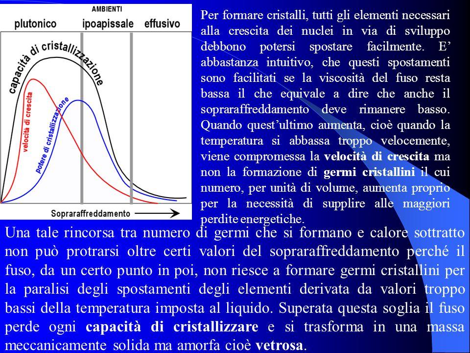 Visto che ad ogni azione corrisponde una reazione uguale ma di segno opposto, quando un magma perde calore cerca di contrastare questo evento formando