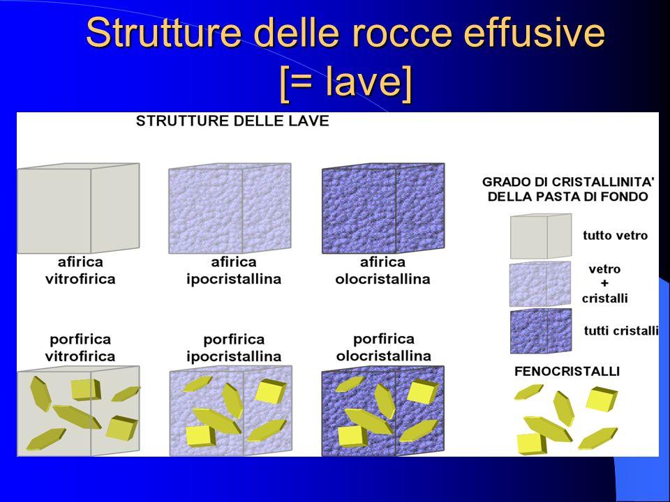 Struttura di una roccia intrusiva La roccia ha una struttura granulare olocristallina ipidiomorfa perché le varie specie di minerali si sono formate i