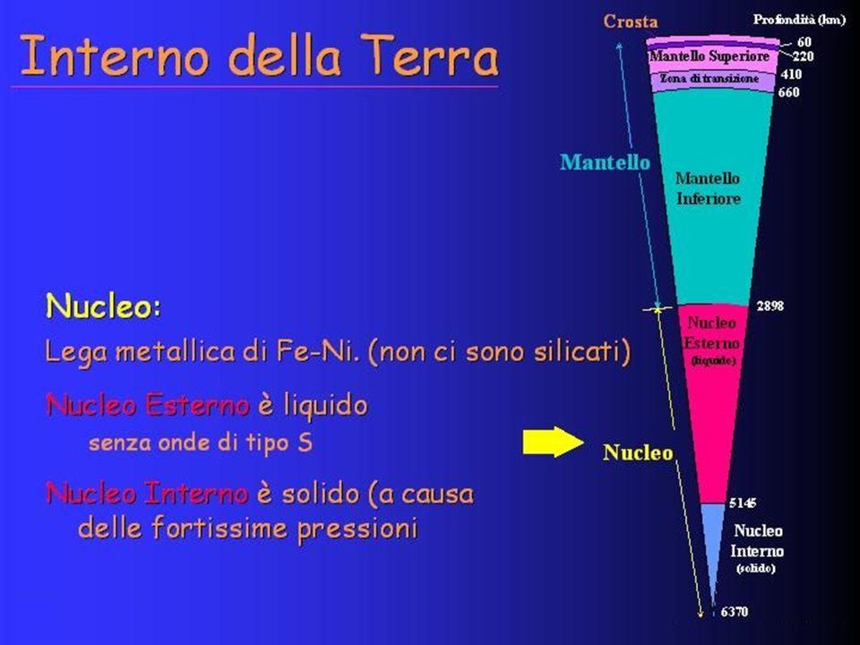 ClasseSpecie o gruppo di minerali% vol.