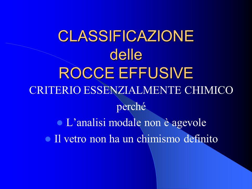 CLASSIFICAZIONE e NOMENCLATURA delle rocce MAGMATICHE EFFUSIVE