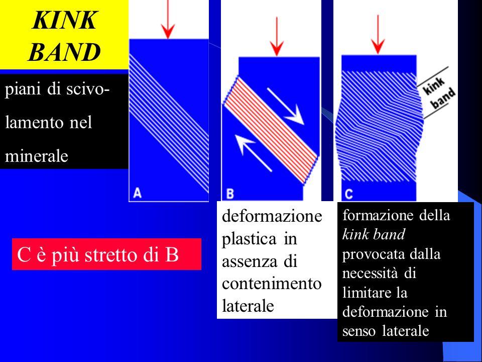 MODIFICAZIONI PROVOCATE dalla PRESSIONE sui MINERALI Esempi di deformazioni plastiche intracristalline scivolamento distorsione Geminazione meccanica