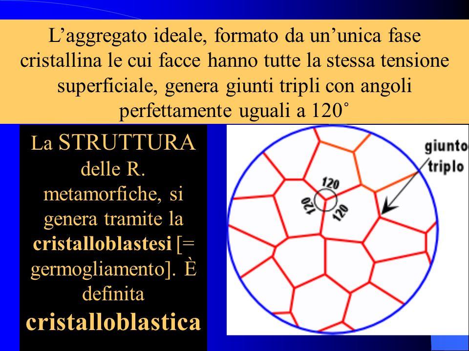 Nella quarzoarenite la crescita dei cristalli è sicuramente simultanea perché cè solo quarzo L aggregato è paragonabile ad un grappolo di bolle di sap