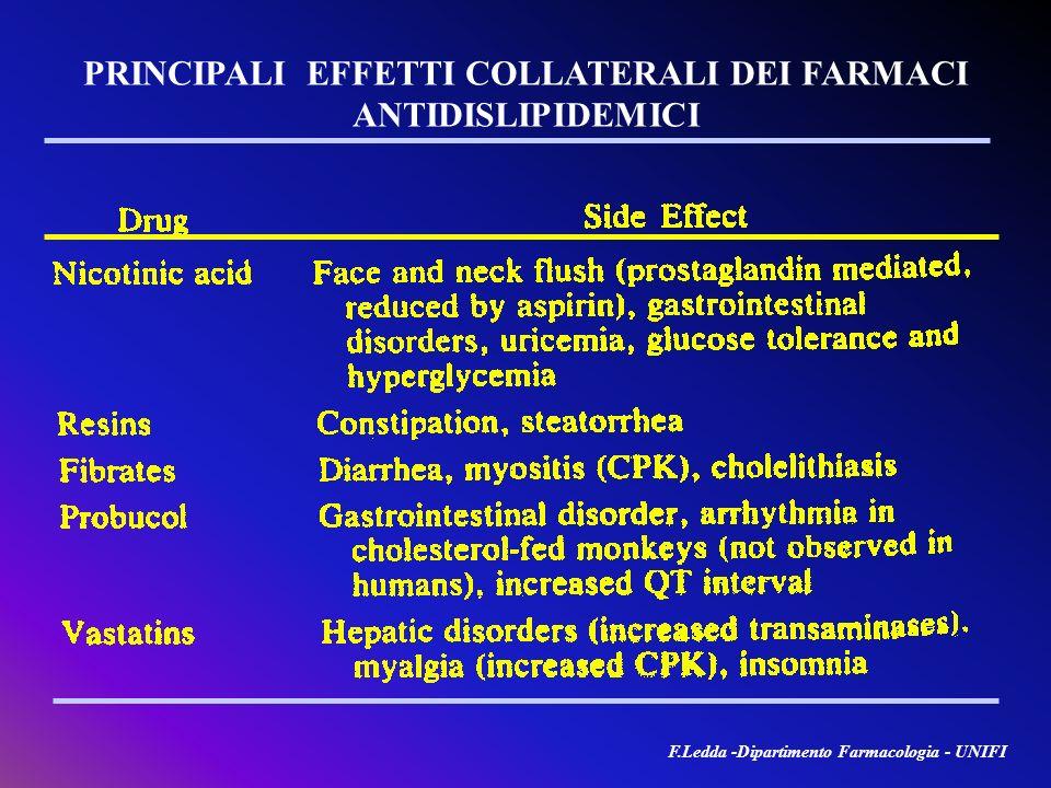 PRINCIPALI EFFETTI COLLATERALI DEI FARMACI ANTIDISLIPIDEMICI F.Ledda -Dipartimento Farmacologia - UNIFI