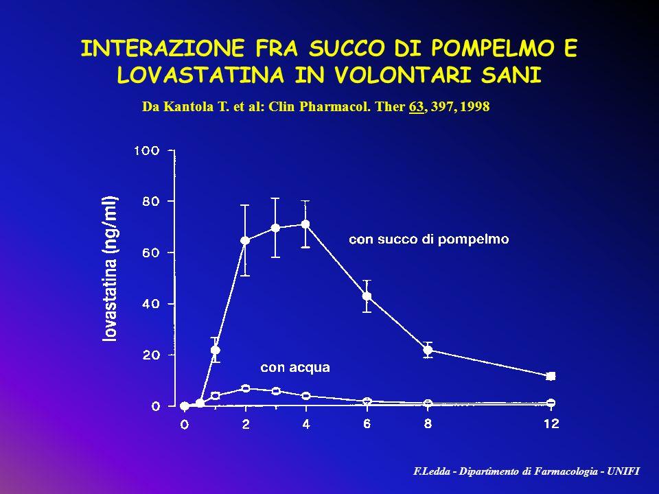 INTERAZIONE FRA SUCCO DI POMPELMO E LOVASTATINA IN VOLONTARI SANI Da Kantola T. et al: Clin Pharmacol. Ther 63, 397, 1998 F.Ledda - Dipartimento di Fa