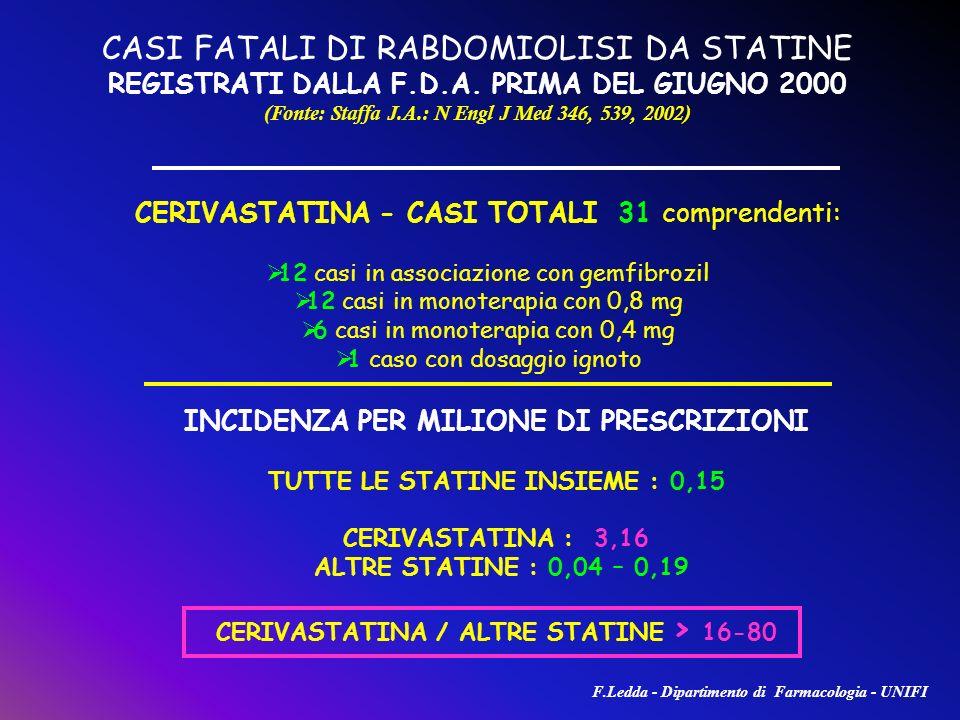 CASI FATALI DI RABDOMIOLISI DA STATINE REGISTRATI DALLA F.D.A. PRIMA DEL GIUGNO 2000 (Fonte: Staffa J.A.: N Engl J Med 346, 539, 2002) INCIDENZA PER M