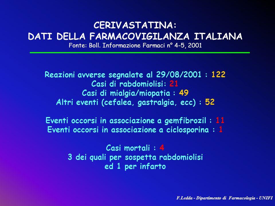 CERIVASTATINA: DATI DELLA FARMACOVIGILANZA ITALIANA Fonte: Boll. Informazione Farmaci n° 4-5, 2001 Reazioni avverse segnalate al 29/08/2001 : 122 Casi
