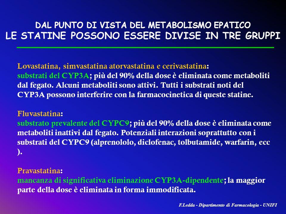 DAL PUNTO DI VISTA DEL METABOLISMO EPATICO LE STATINE POSSONO ESSERE DIVISE IN TRE GRUPPI Lovastatina, simvastatina atorvastatina e cerivastatina: sub
