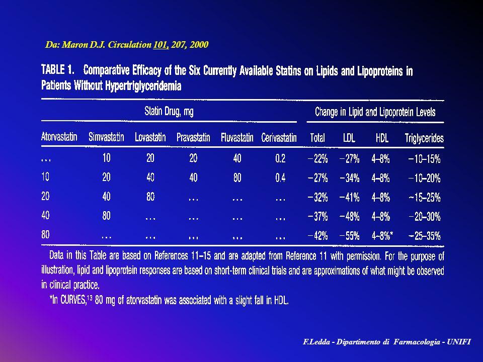 Da: Maron D.J. Circulation 101, 207, 2000 F.Ledda - Dipartimento di Farmacologia - UNIFI