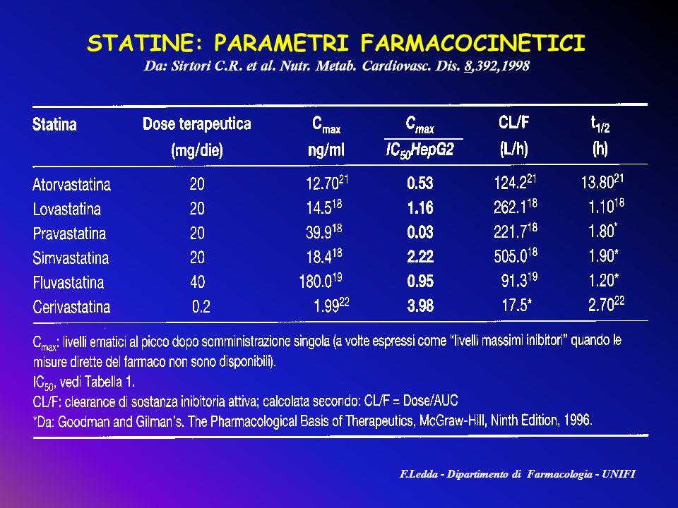 STATINE: PARAMETRI FARMACOCINETICI Da: Sirtori C.R. et al. Nutr. Metab. Cardiovasc. Dis. 8,392,1998 F.Ledda - Dipartimento di Farmacologia - UNIFI