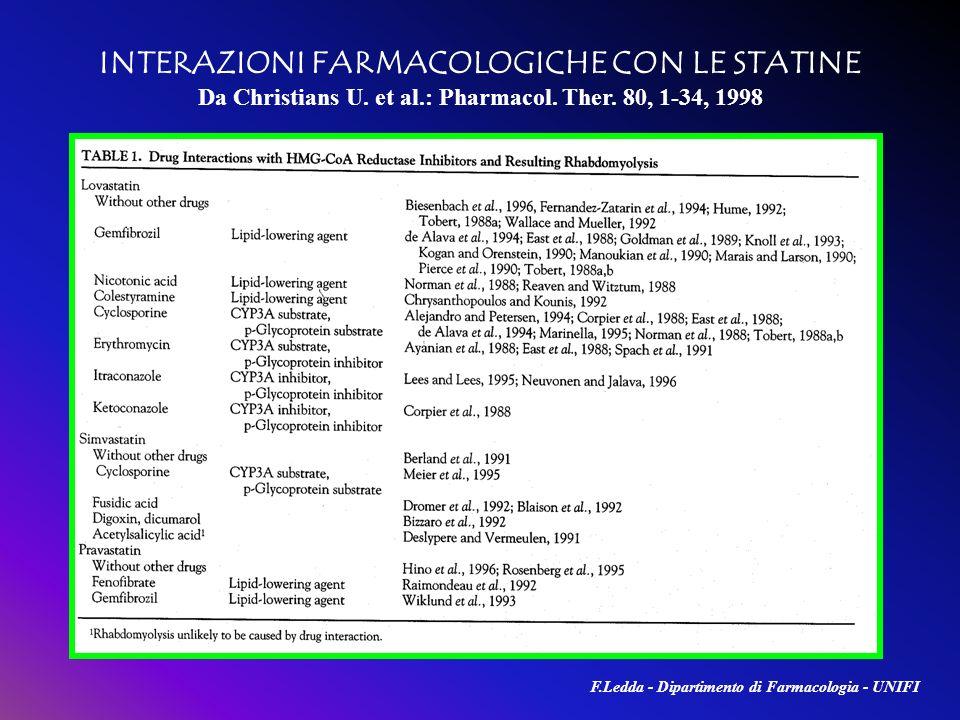 Da Christians U. et al.: Pharmacol. Ther. 80, 1-34, 1998 INTERAZIONI FARMACOLOGICHE CON LE STATINE F.Ledda - Dipartimento di Farmacologia - UNIFI