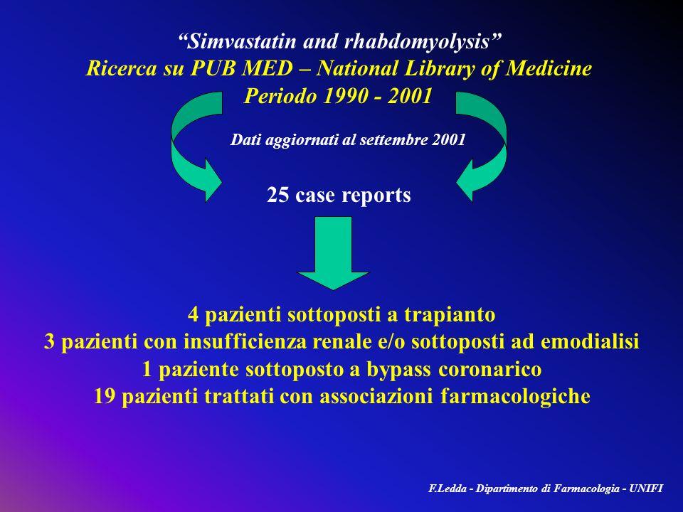 Simvastatin and rhabdomyolysis Ricerca su PUB MED – National Library of Medicine Periodo 1990 - 2001 25 case reports 4 pazienti sottoposti a trapianto