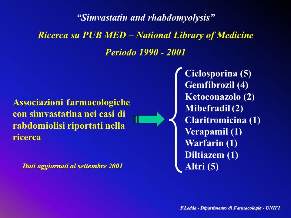 Simvastatin and rhabdomyolysis Ricerca su PUB MED – National Library of Medicine Periodo 1990 - 2001 Ciclosporina (5) Gemfibrozil (4) Ketoconazolo (2)