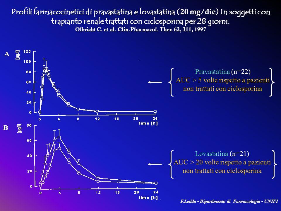 Profili farmacocinetici di pravastatina e lovastatina ( 20 mg/die ) In soggetti con trapianto renale trattati con ciclosporina per 28 giorni. Olbricht