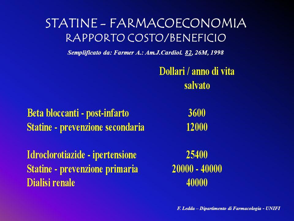 STATINE - FARMACOECONOMIA RAPPORTO COSTO/BENEFICIO Semplificato da: Farmer A.: Am.J.Cardiol. 82, 26M, 1998 F. Ledda – Dipartimento di Farmacologia - U