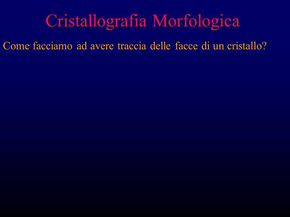 Cristallografia Morfologica Assi cristallini: generalmente considerati paralleli ai bordi (intersezioni) delle principali facce cristalline Più sono l