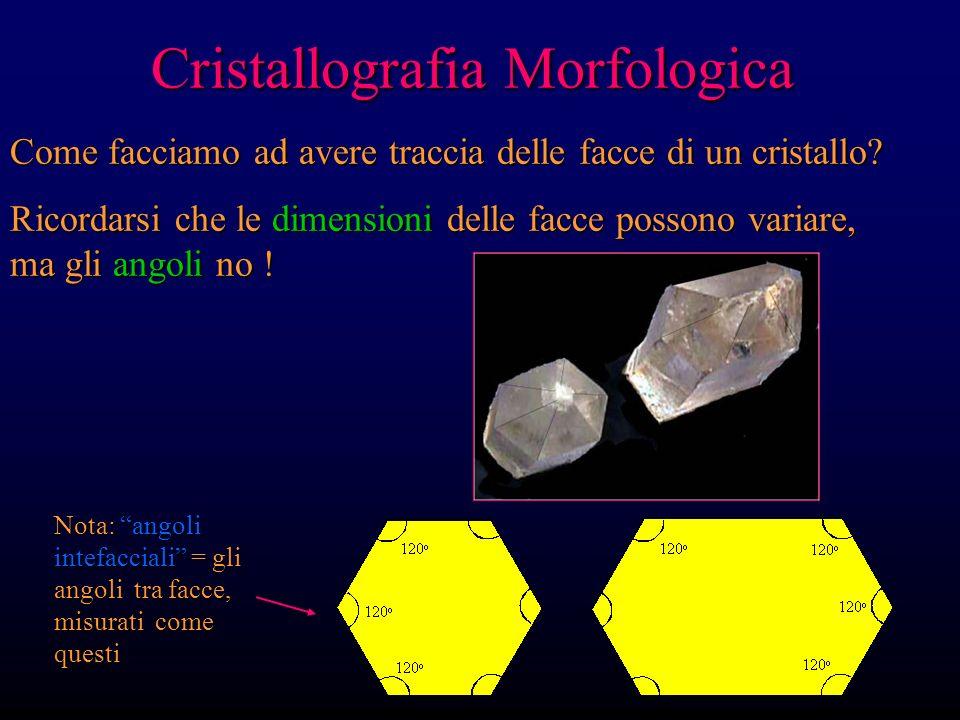 Cristallografia Morfologica Come facciamo ad avere traccia delle facce di un cristallo?