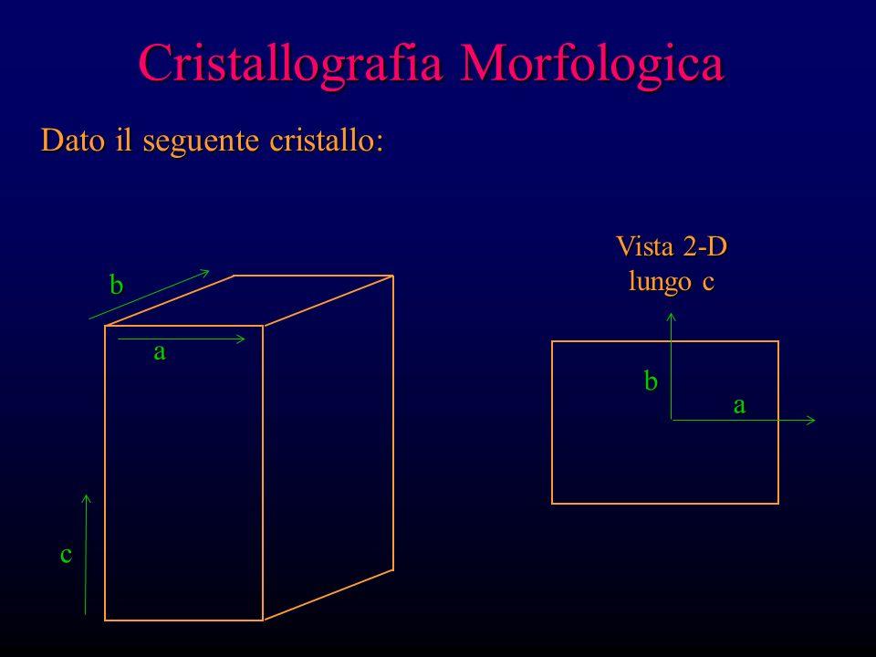 Cristallografia Morfologica Come facciamo ad avere traccia delle facce di un cristallo? Ricordarsi che le dimensioni delle facce possono variare, ma g