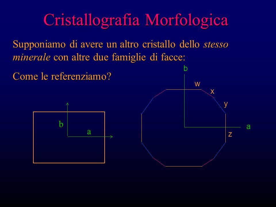 Cristallografia Morfologica Dato il seguente cristallo : a b Quali sono le facce di rifimento? Faccia a? Faccia b? Facce -a e -b?