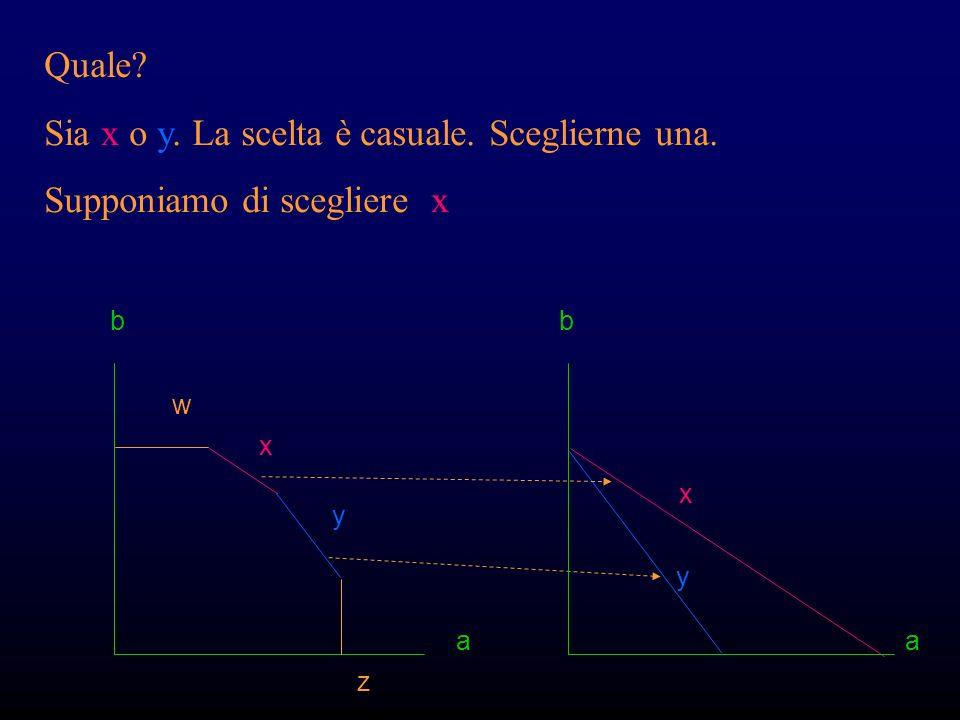Gli Indici di Miller usano le intercette relative delle facce con gli assi b a w x y z b a x y Scegliere una faccia di riferimento che intersechi i du