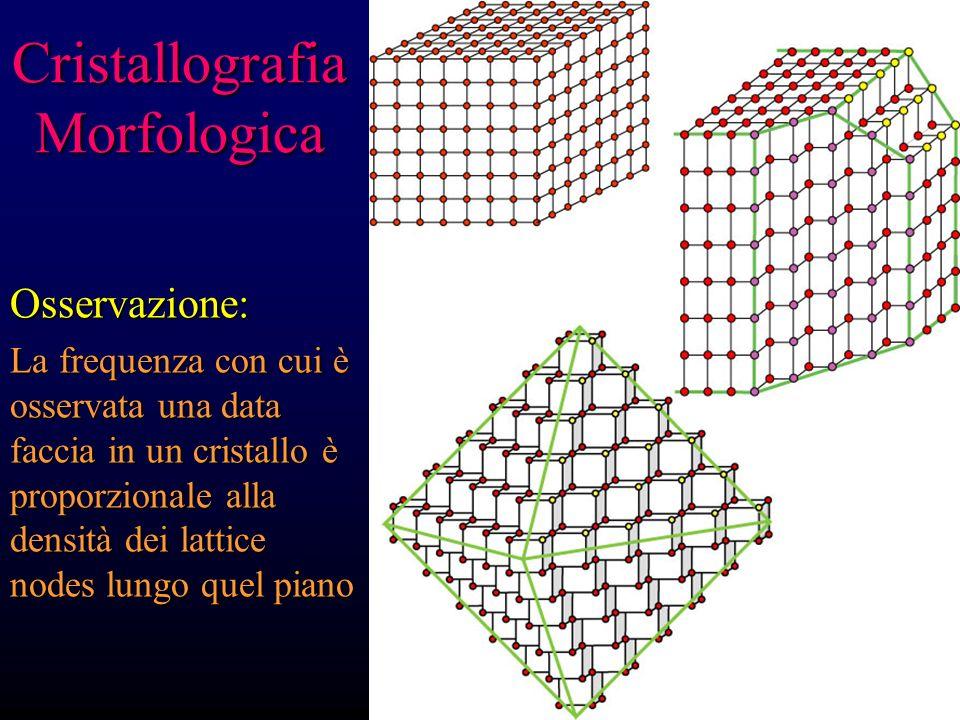 Cristallografia Morfologica Ricordare: F F Gruppi spaziali per la simmetria atomica F F Gruppi puntuali per la simmetria delle facce crist. Facce cris