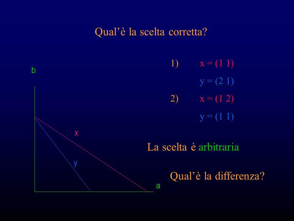 Adesso scegliamo y come riferimento. Qualè lIM di x? b a x y a b Faccia sconosciuta (x) Faccia di riferim. (y) 2 1 1 1 Invertire la frazione 1211 Elim
