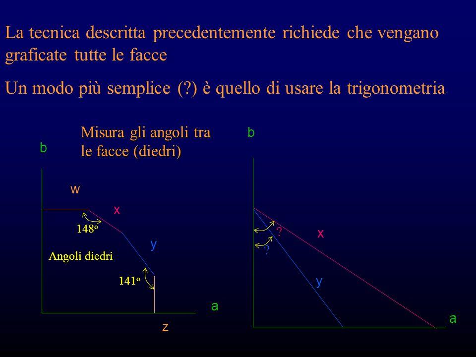 b a x y b a x y b a a b Forma cella unitaria se y = (1 1) Forma cella unitaria se x = (1 1) Rapporto assiale = a/b = 0.80 Rapporto assiale = a/b = 1.6