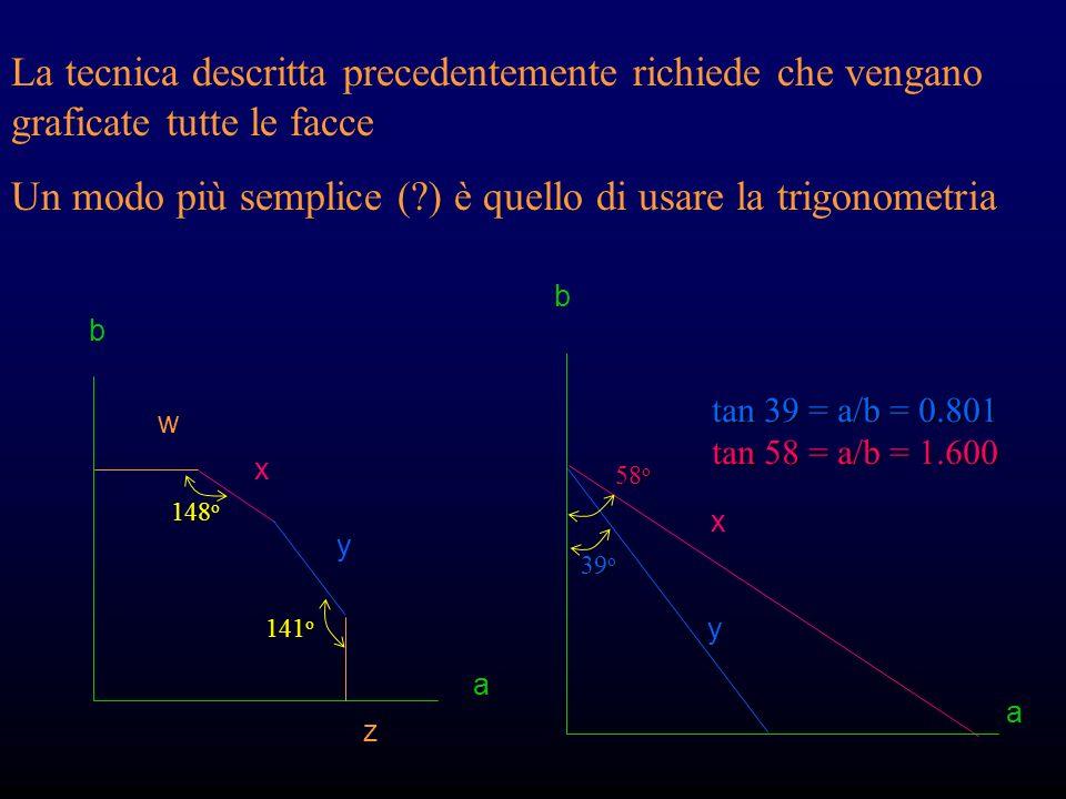 b a x y b a w x y z La tecnica descritta precedentemente richiede che vengano graficate tutte le facce Un modo più semplice (?) è quello di usare la t