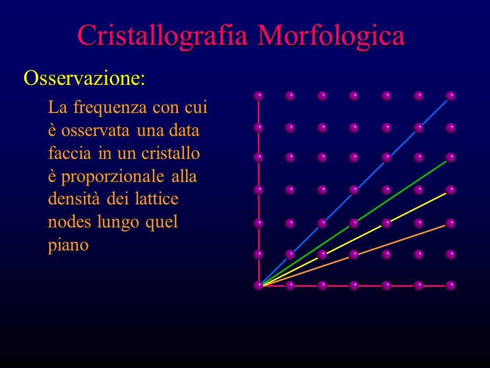 Cristallografia Morfologica Osservazione: La frequenza con cui è osservata una data faccia in un cristallo è proporzionale alla densità dei lattice no