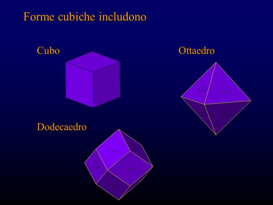 Forma = un insieme di facce simmetricamente equivalenti P. graffe indicano una forma {210} Quarzo = 2 forme: Prisma esagonale (m = 6) Bipiramide esago
