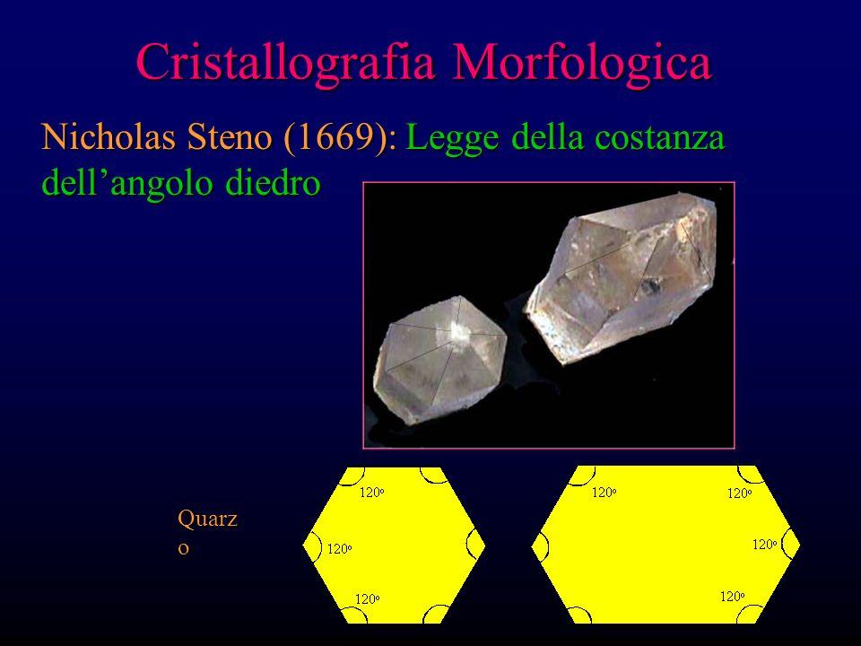 Cristallografia Morfologica Dato che le facce hanno relazioni direttecon la struttura interna, dovranno avere anche una relazione diretta ed angolare