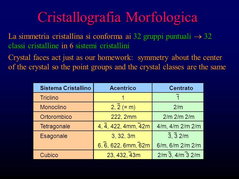 Cristallografia Morfologica Piani differenti hanno ambienti atomici differenti