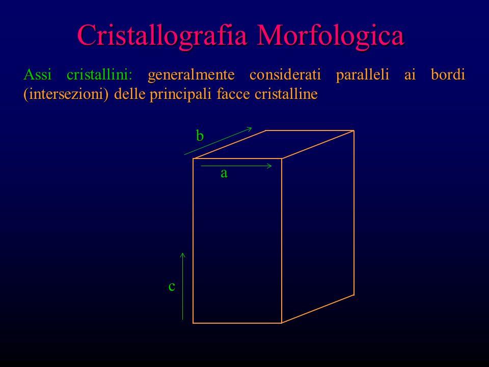 Cristallografia Morfologica La simmetria cristallina si conforma ai 32 gruppi puntuali 32 classi cristalline in 6 sistemi cristallini Crystal faces ac