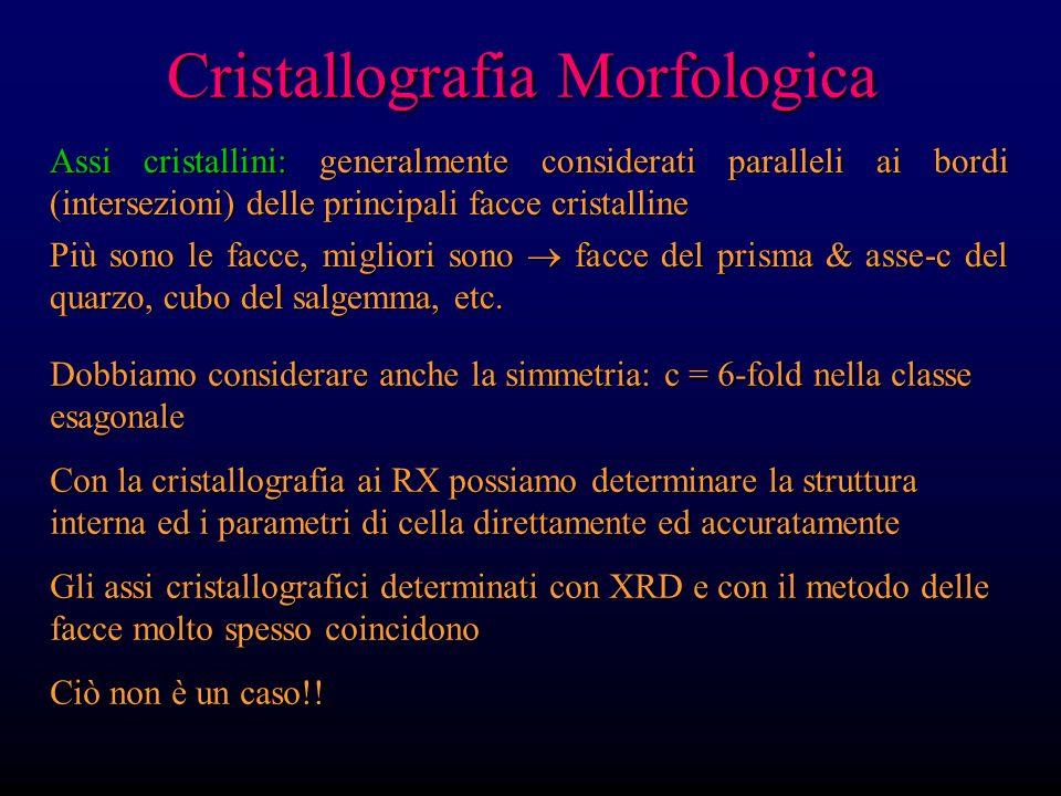Cristallografia Morfologica Assi cristallini: generalmente considerati paralleli ai bordi (intersezioni) delle principali facce cristalline abc