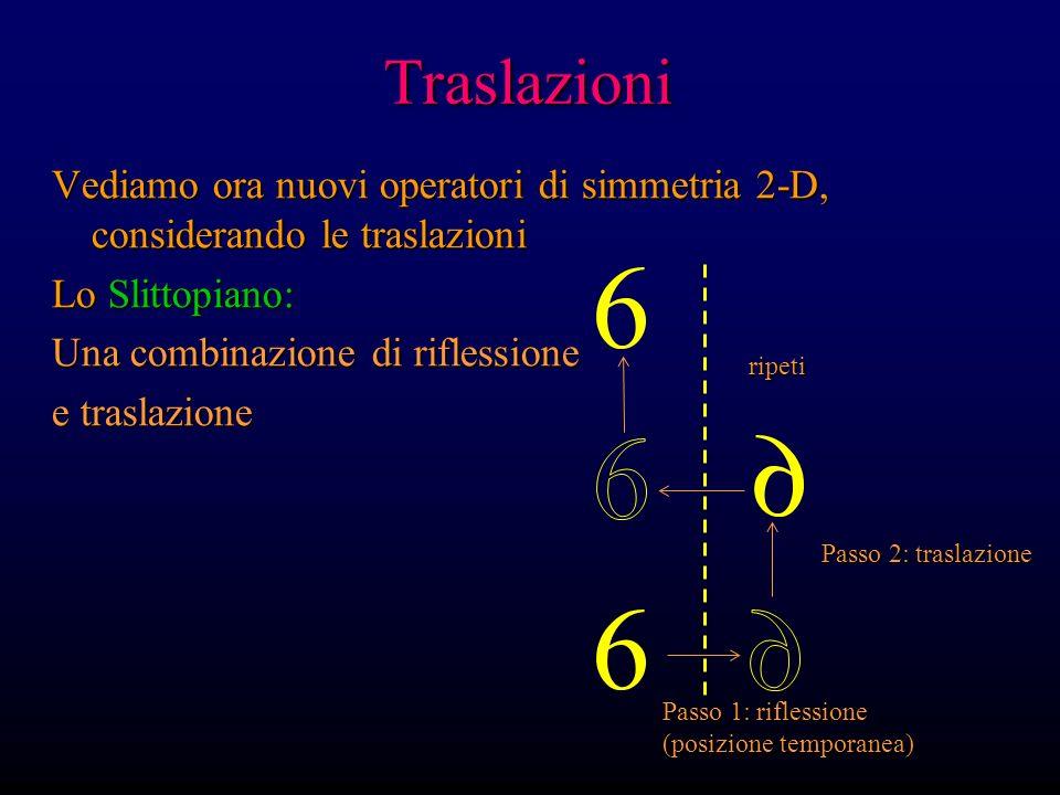 Traslazioni Vediamo ora nuovi operatori di simmetria 2-D, considerando le traslazioni Lo Slittopiano: Una combinazione di riflessione e traslazione Pa
