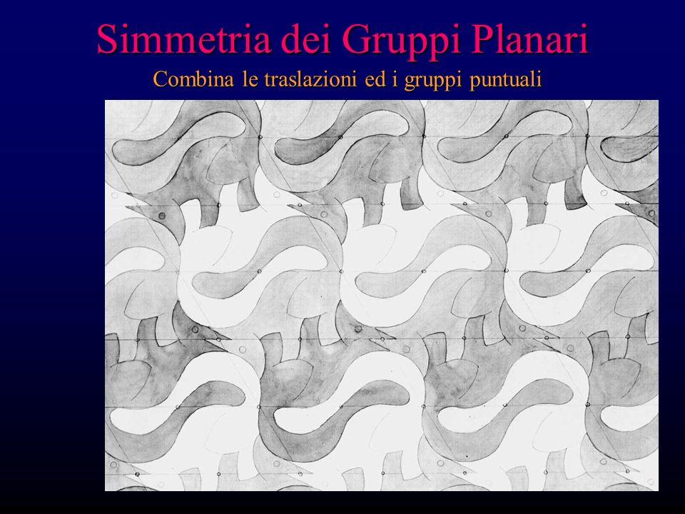 Combina le traslazioni ed i gruppi puntuali Simmetria dei Gruppi Planari