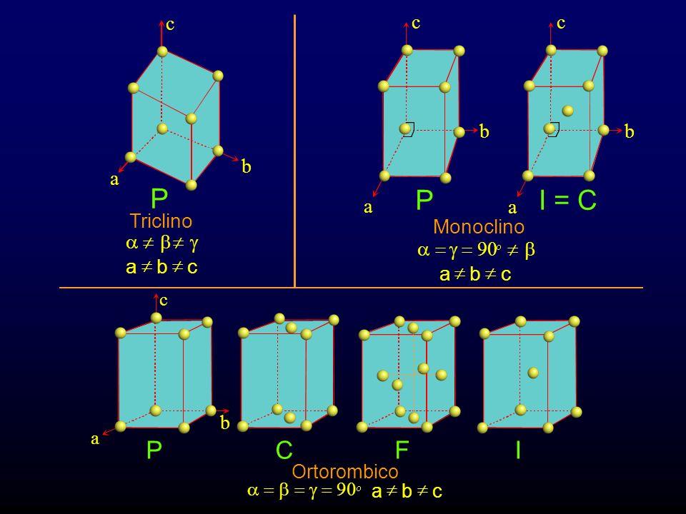 a b P Triclino a b c c