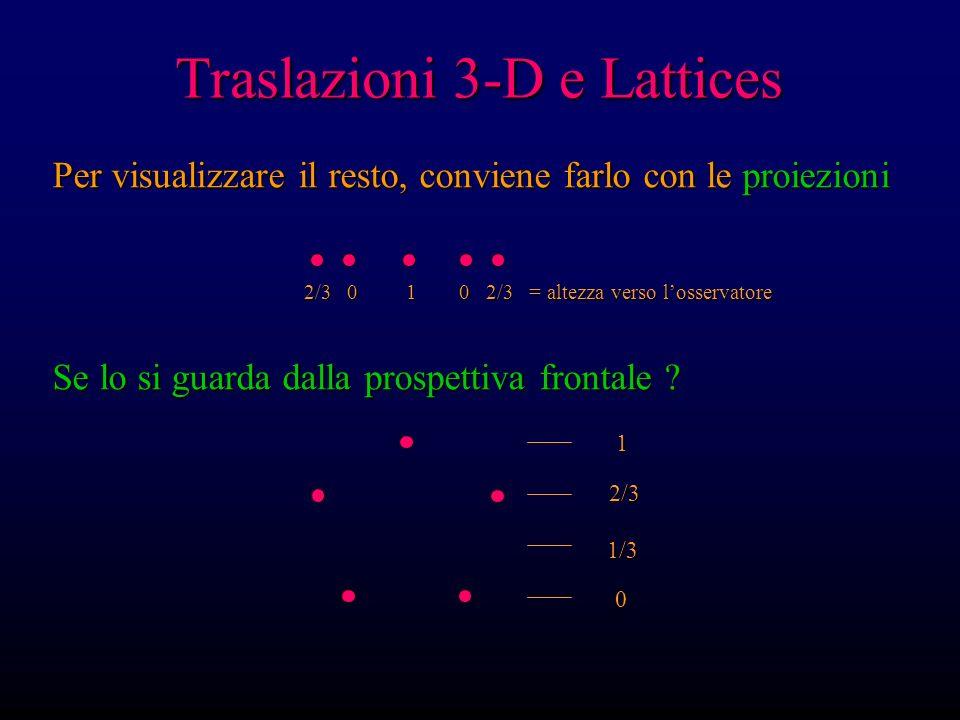 Traslazioni 3-D e Lattices Per visualizzare il resto, conviene farlo con le proiezioni Se lo si guarda dalla prospettiva frontale ? 2/3 0 1 0 2/3 = al