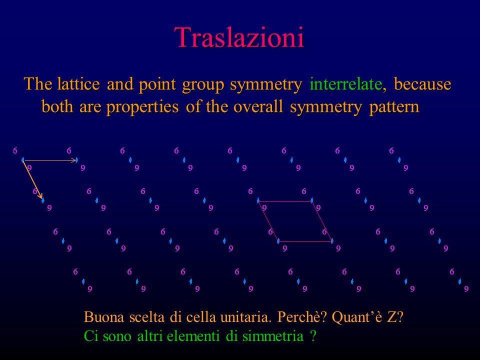 Traslazioni The lattice and point group symmetry interrelate, because both are properties of the overall symmetry pattern Questo spiega perchè assi di simmetria 5-fold e > 6-fold non esistono nei cristalli