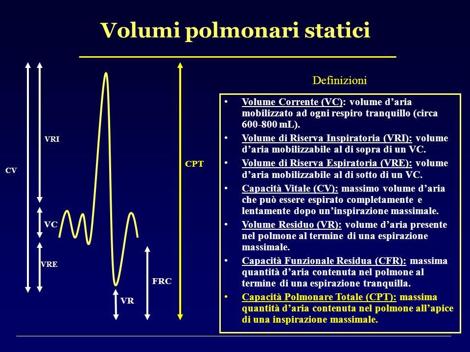 Volumi polmonari statici CV VRI VRE CPT VR FRC VC Definizioni Volume Corrente (VC): volume daria mobilizzato ad ogni respiro tranquillo (circa 600-800