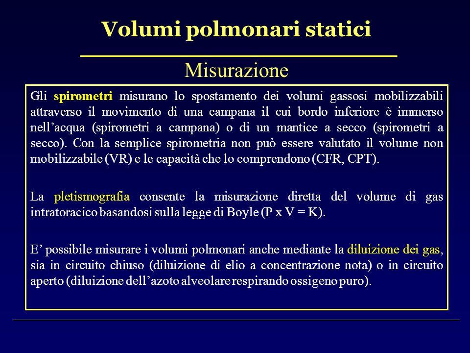 Volumi polmonari statici Misurazione Gli spirometri misurano lo spostamento dei volumi gassosi mobilizzabili attraverso il movimento di una campana il