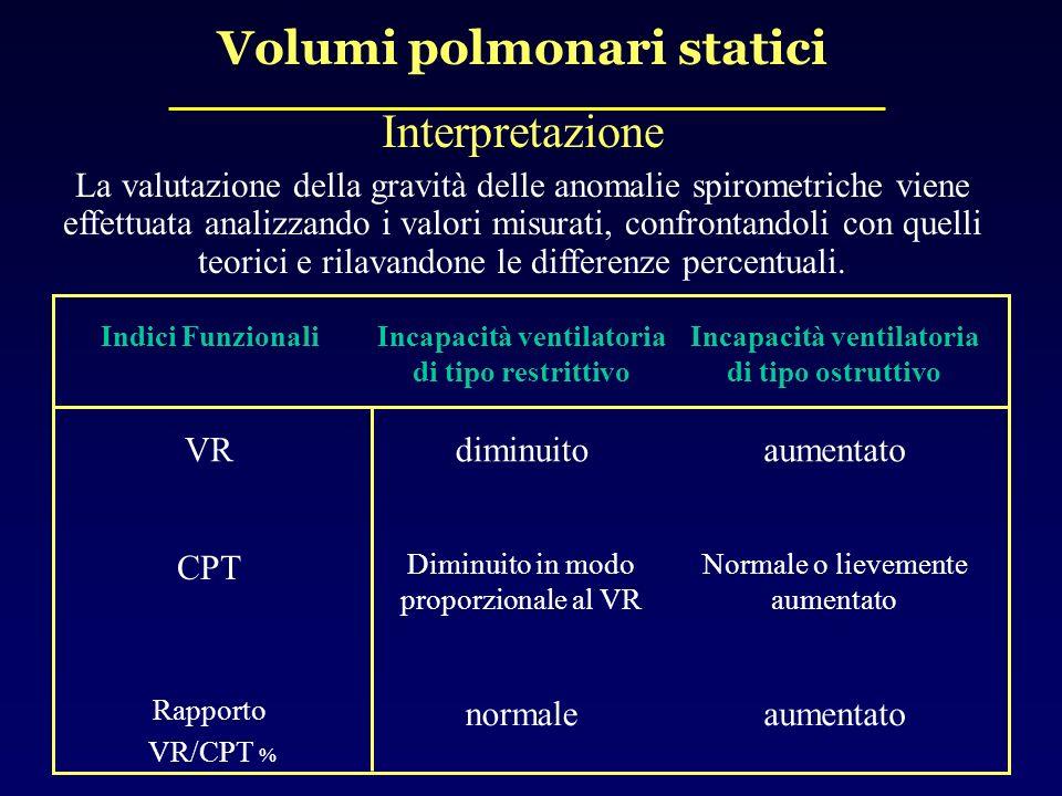 Volumi polmonari statici Interpretazione La valutazione della gravità delle anomalie spirometriche viene effettuata analizzando i valori misurati, con