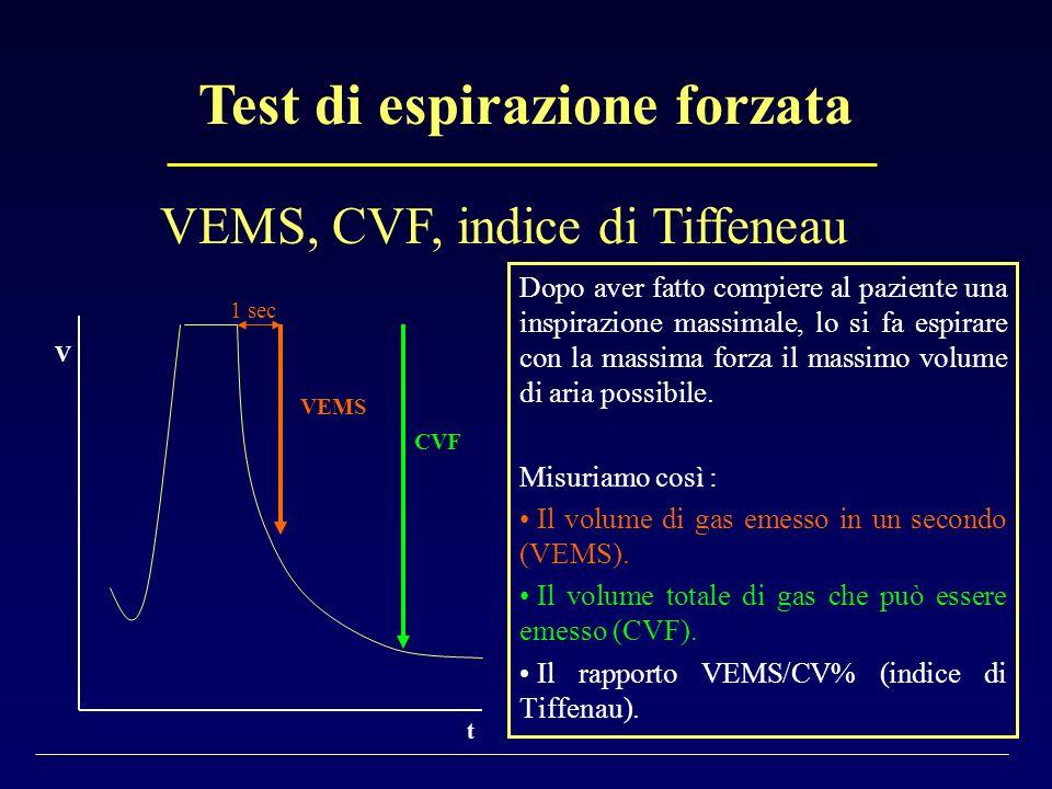 Test di espirazione forzata VEMS, CVF, indice di Tiffeneau Dopo aver fatto compiere al paziente una inspirazione massimale, lo si fa espirare con la m