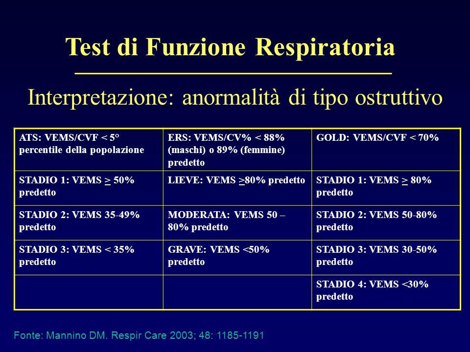 Test di Funzione Respiratoria Interpretazione: anormalità di tipo ostruttivo ATS: VEMS/CVF < 5° percentile della popolazione ERS: VEMS/CV% < 88% (masc