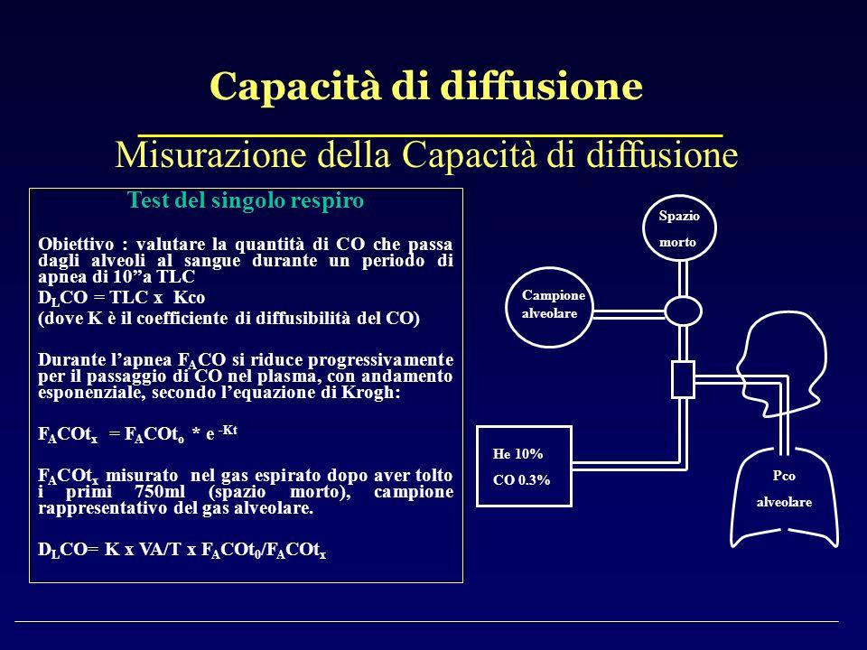 Capacità di diffusione Misurazione della Capacità di diffusione Test del singolo respiro Obiettivo : valutare la quantità di CO che passa dagli alveol