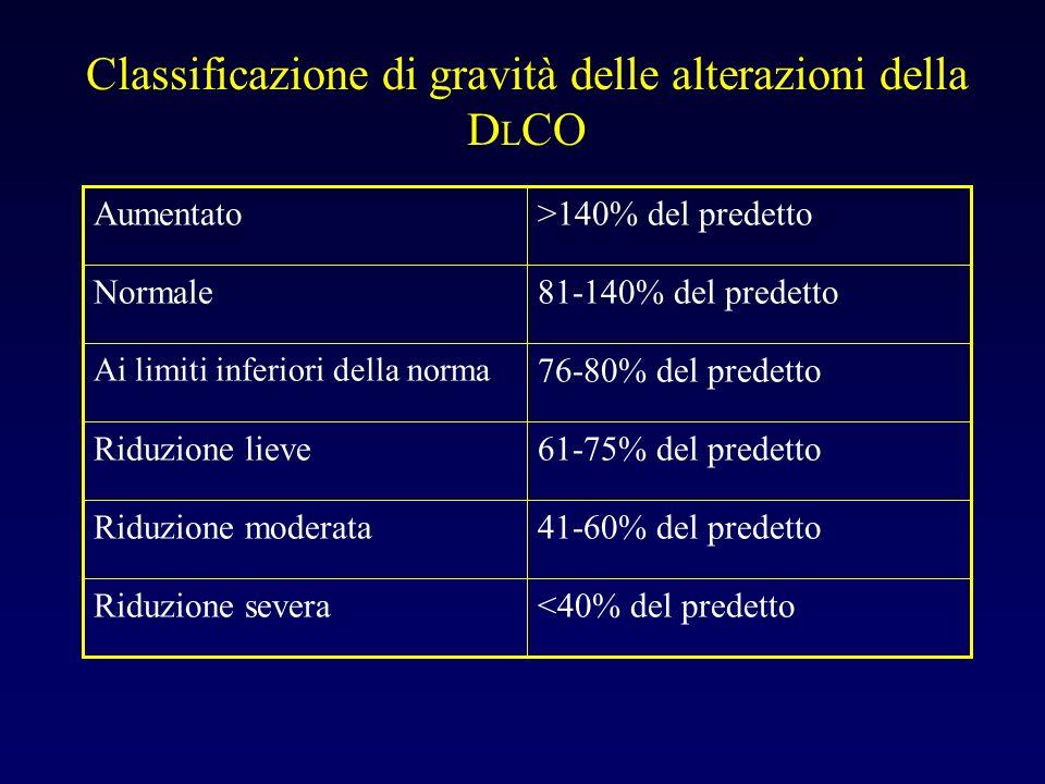 Classificazione di gravità delle alterazioni della D L CO <40% del predettoRiduzione severa 41-60% del predettoRiduzione moderata 61-75% del predettoR