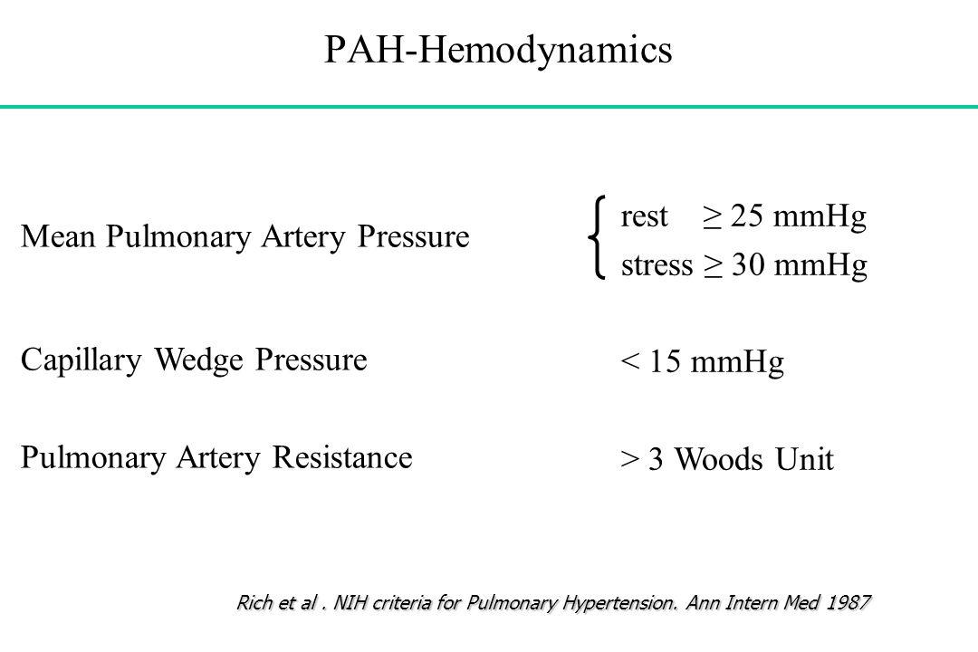 PAH-Hemodynamics Rich et al. NIH criteria for Pulmonary Hypertension. Ann Intern Med 1987 Capillary Wedge Pressure Pulmonary Artery Resistance rest 25